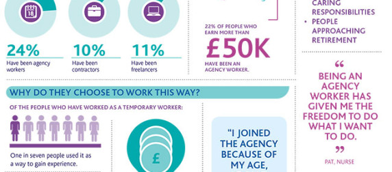 Flex appeal – why choose temporary work?